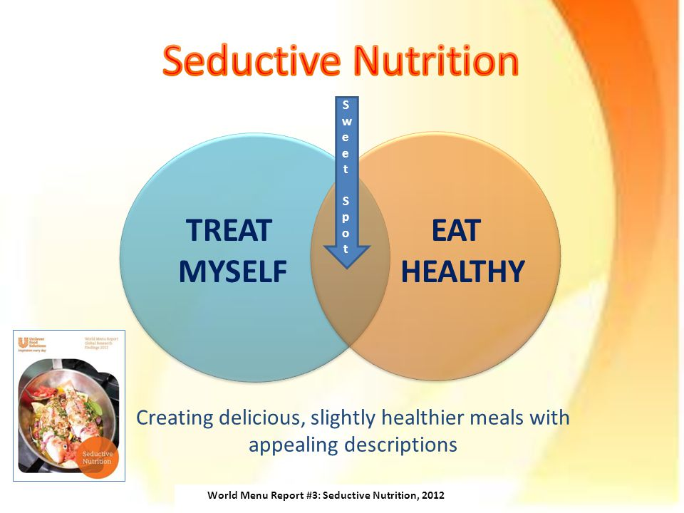 TREAT MYSELF EAT HEALTHY Sweet SpotSweet Spot Creating delicious, slightly healthier meals with appealing descriptions World Menu Report #3: Seductive Nutrition, 2012