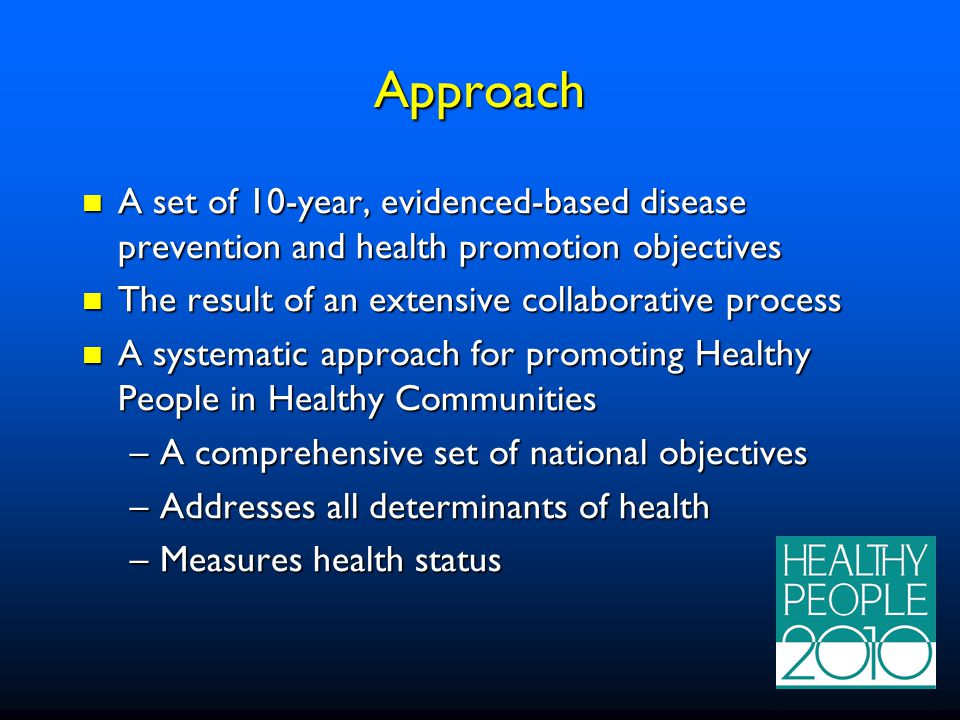 Approach A set of 10-year, evidenced-based disease prevention and health promotion objectives A set of 10-year, evidenced-based disease prevention and health promotion objectives The result of an extensive collaborative process The result of an extensive collaborative process A systematic approach for promoting Healthy People in Healthy Communities A systematic approach for promoting Healthy People in Healthy Communities –A comprehensive set of national objectives –Addresses all determinants of health –Measures health status