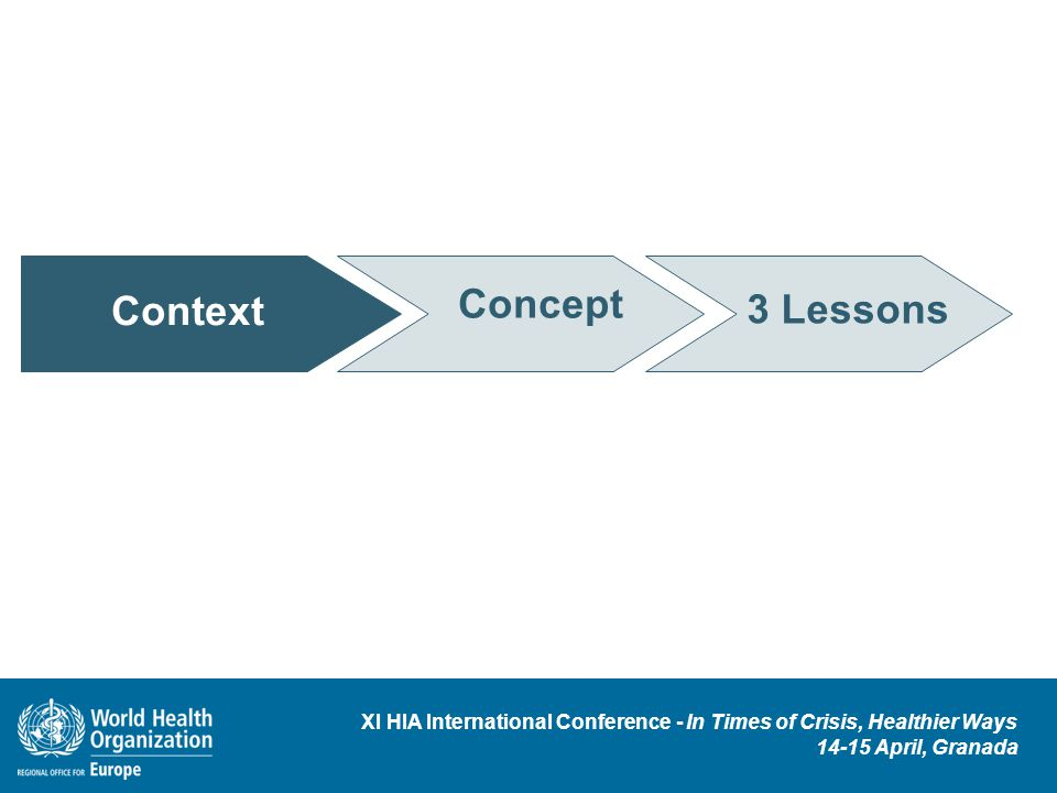 XI HIA International Conference - In Times of Crisis, Healthier Ways 14-15 April, Granada 3 Lessons Concept Context
