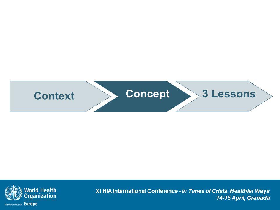 XI HIA International Conference - In Times of Crisis, Healthier Ways 14-15 April, Granada 3.