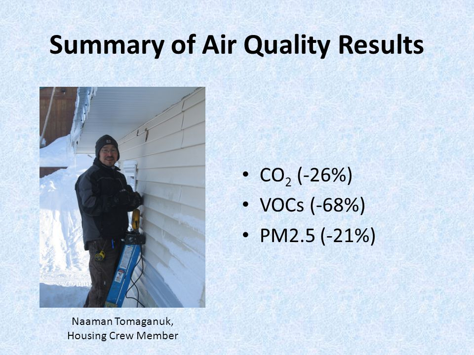 Summary of Air Quality Results CO 2 (-26%) VOCs (-68%) PM2.5 (-21%) Naaman Tomaganuk, Housing Crew Member