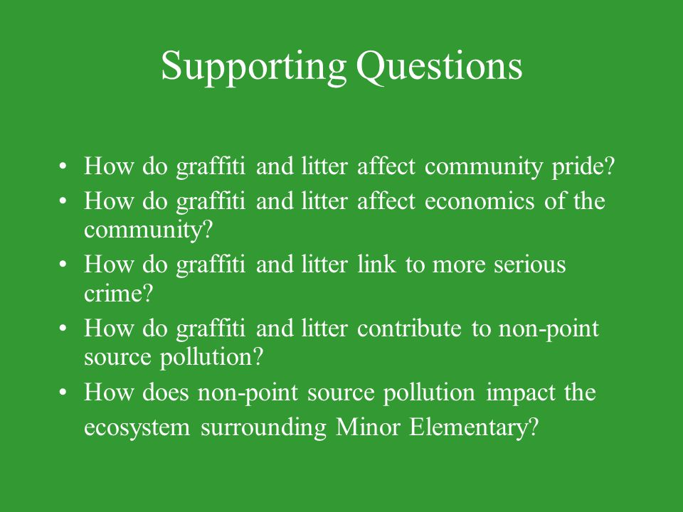 Supporting Questions How do graffiti and litter affect community pride.