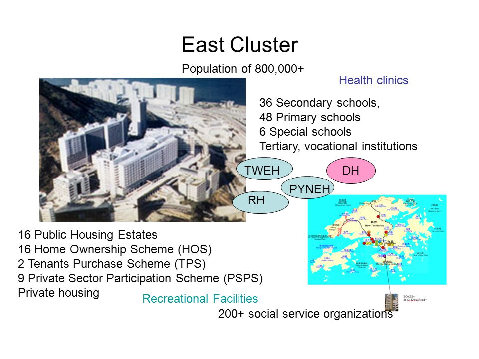 East Cluster Population of 800,000+ 200+ social service organizations 16 Public Housing Estates 16 Home Ownership Scheme (HOS) 2 Tenants Purchase Scheme (TPS) 9 Private Sector Participation Scheme (PSPS) Private housing 36 Secondary schools, 48 Primary schools 6 Special schools Tertiary, vocational institutions PYNEH TWEH RH Recreational Facilities Health clinics DH