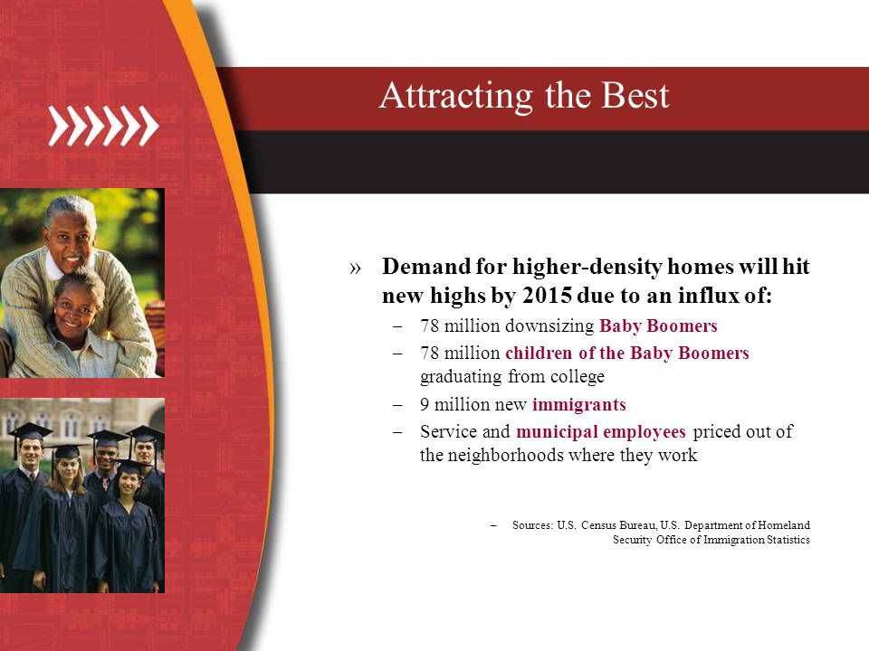 »Demand for higher-density homes will hit new highs by 2015 due to an influx of: –78 million downsizing Baby Boomers –78 million children of the Baby Boomers graduating from college –9 million new immigrants –Service and municipal employees priced out of the neighborhoods where they work –Sources: U.S.