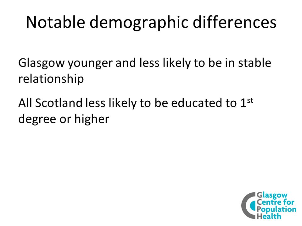 Notable demographic differences Glasgow younger and less likely to be in stable relationship All Scotland less likely to be educated to 1 st degree or higher