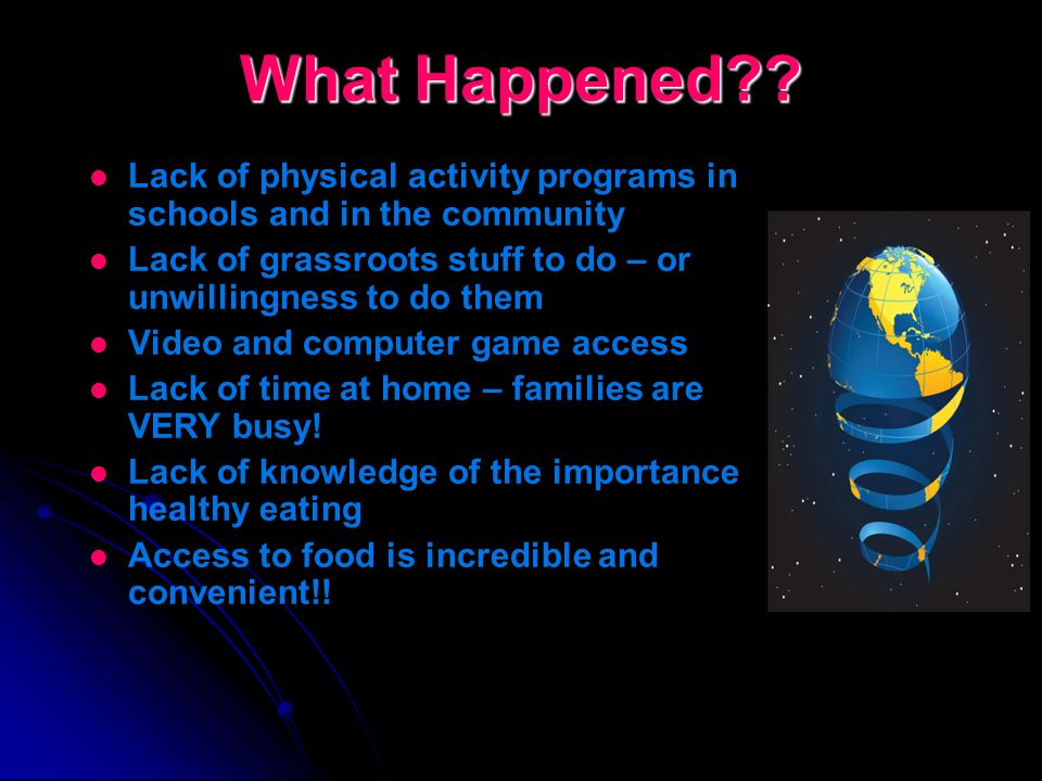What Happened?.