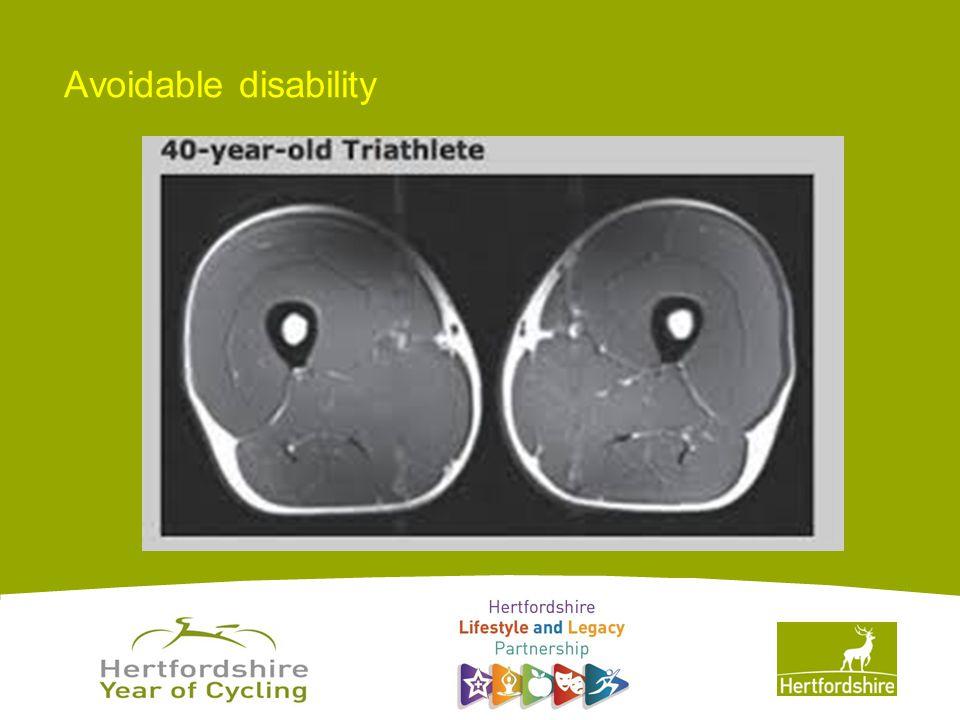 www.hertsdirect.org Avoidable disability