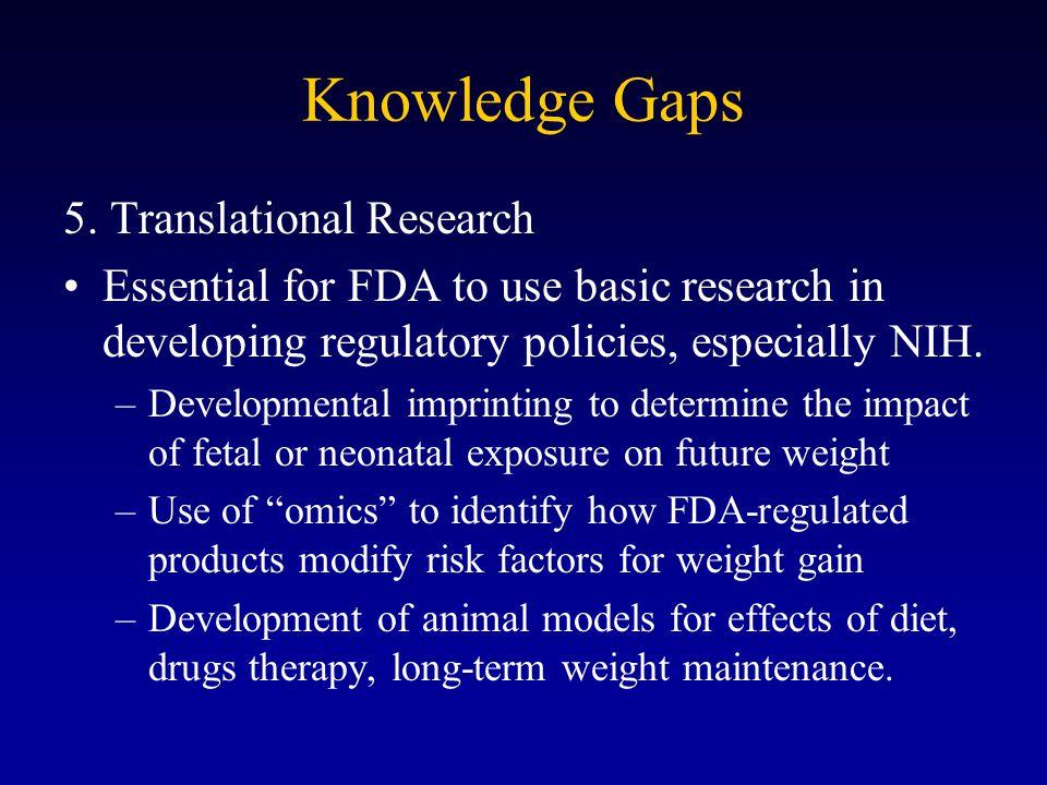 Knowledge Gaps 5.