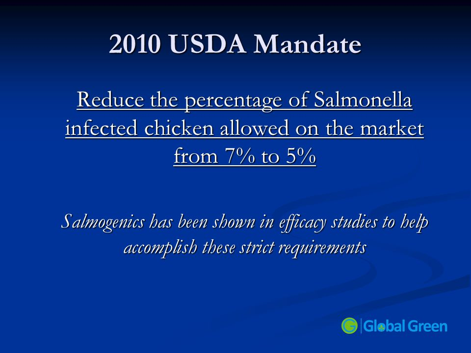 2010 USDA Mandate Reduce the percentage of Salmonella infected chicken allowed on the market from 7% to 5% Salmogenics has been shown in efficacy stud