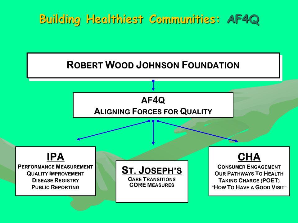 Building Healthiest Communities: AF4Q