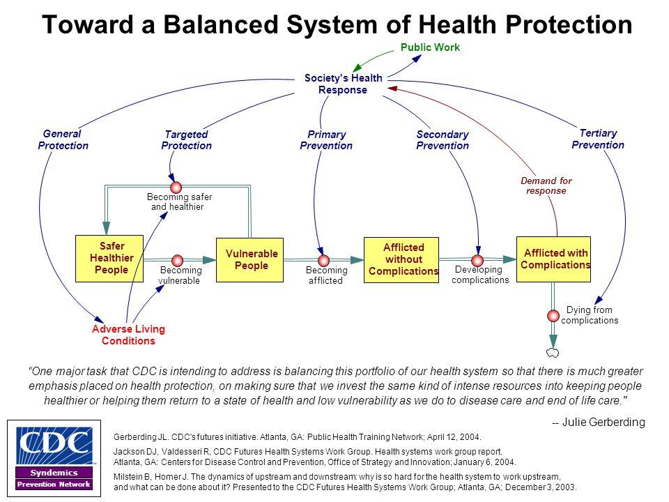 Syndemics Prevention Network Toward a Balanced System of Health Protection Gerberding JL. CDC's futures initiative. Atlanta, GA: Public Health Trainin