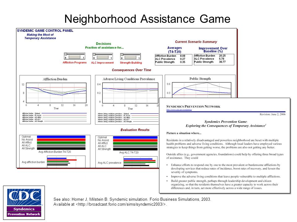 Syndemics Prevention Network Neighborhood Assistance Game See also: Homer J, Milstein B. Syndemic simulation. Forio Business Simulations, 2003. Availa