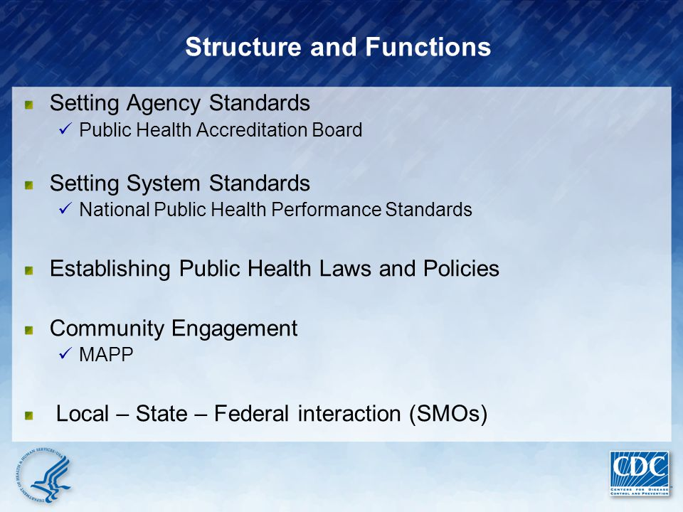 Setting Agency Standards Public Health Accreditation Board Setting System Standards National Public Health Performance Standards Establishing Public H