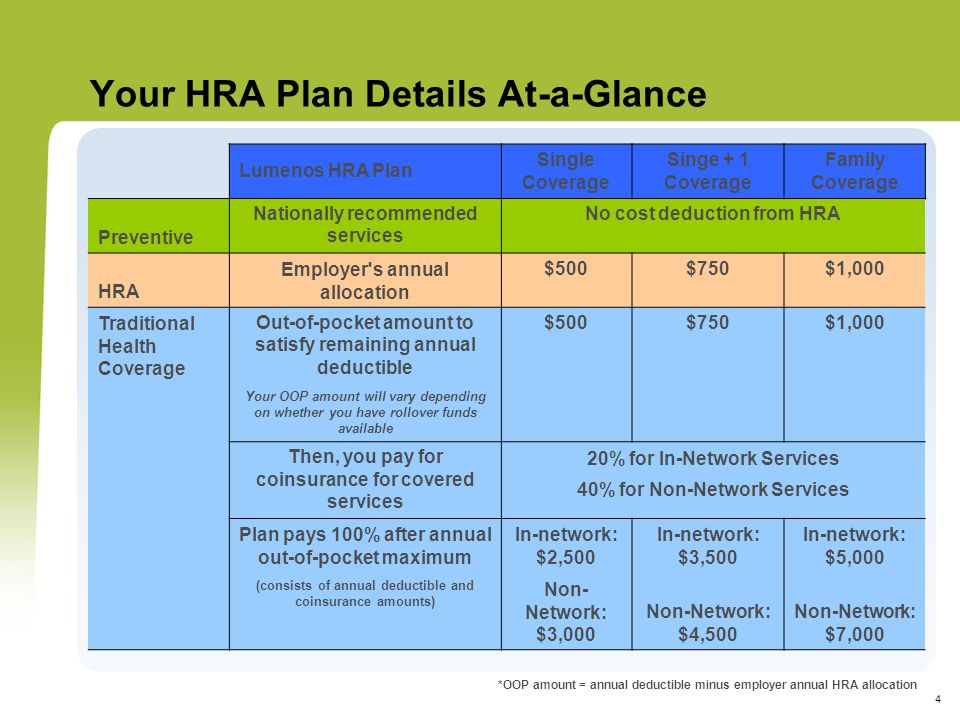 4 Your HRA Plan Details At-a-Glance *OOP amount = annual deductible minus employer annual HRA allocation Lumenos HRA Plan Single Coverage Singe + 1 Coverage Family Coverage Preventive Nationally recommended services No cost deduction from HRA HRA Employer s annual allocation $500$750$1,000 Traditional Health Coverage Out-of-pocket amount to satisfy remaining annual deductible $500$750$1,000 Your OOP amount will vary depending on whether you have rollover funds available Then, you pay for coinsurance for covered services 20% for In-Network Services 40% for Non-Network Services Plan pays 100% after annual out-of-pocket maximum In-network: $2,500 In-network: $3,500 In-network: $5,000 (consists of annual deductible and coinsurance amounts) Non- Network: $3,000 Non-Network: $4,500 Non-Network: $7,000