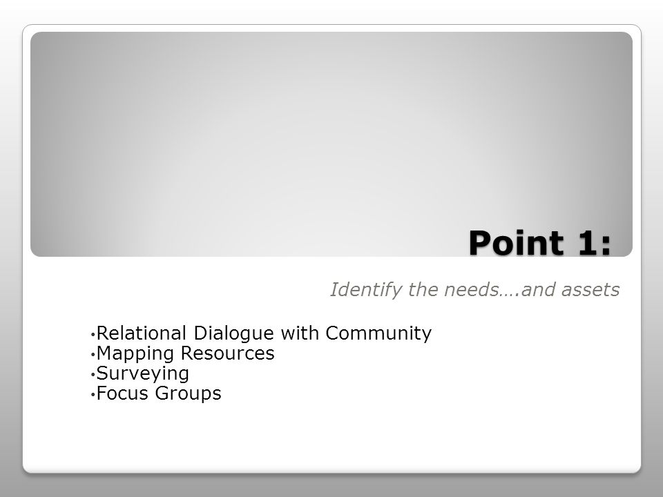 Point 1: Identify the needs….and assets Relational Dialogue with Community Mapping Resources Surveying Focus Groups