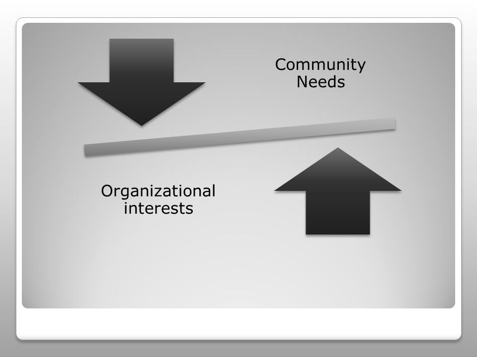 Community Needs Organizational interests