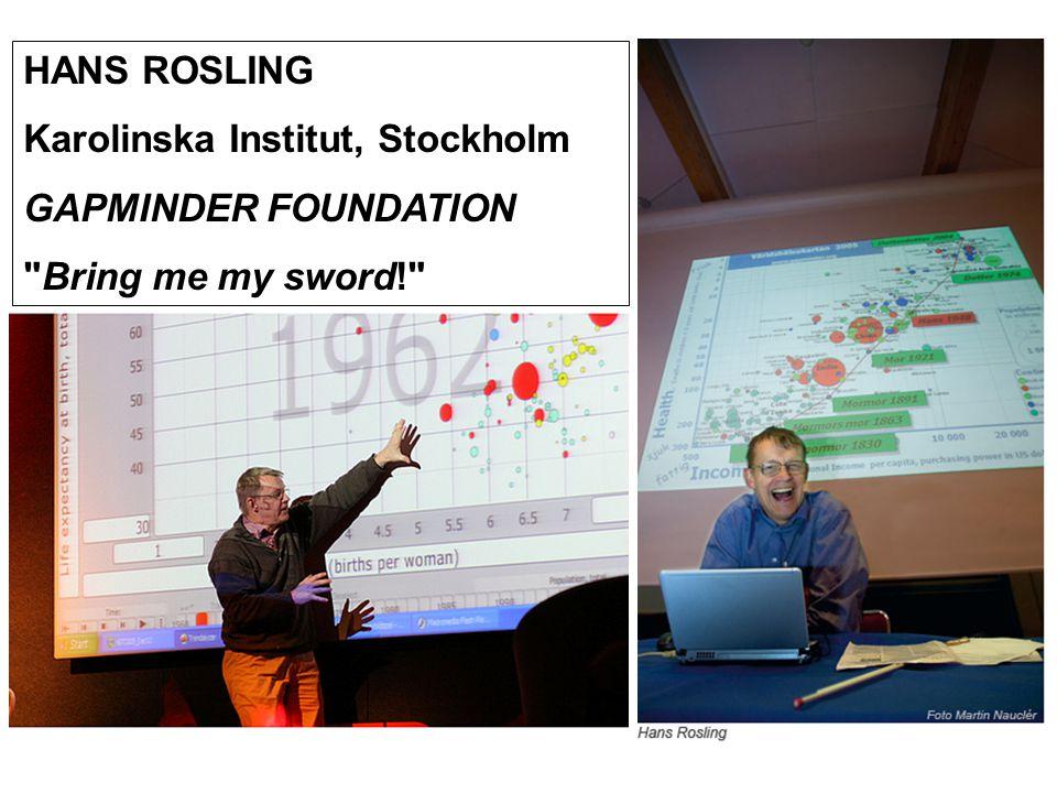 HANS ROSLING Karolinska Institut, Stockholm GAPMINDER FOUNDATION Bring me my sword!