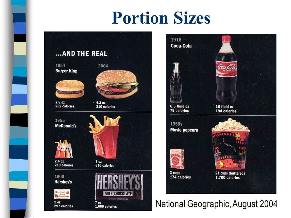 Portion Sizes National Geographic, August 2004