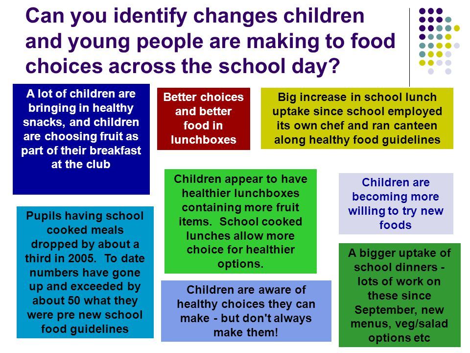 Can you identify changes children and young people are making to food choices across the school day.