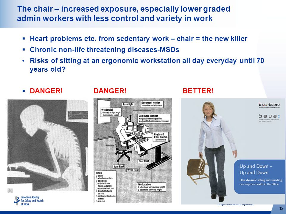 http://osha.europa.eu 12 The chair – increased exposure, especially lower graded admin workers with less control and variety in work  Heart problems etc.