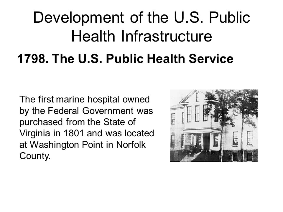 Development of the U.S. Public Health Infrastructure 1798.