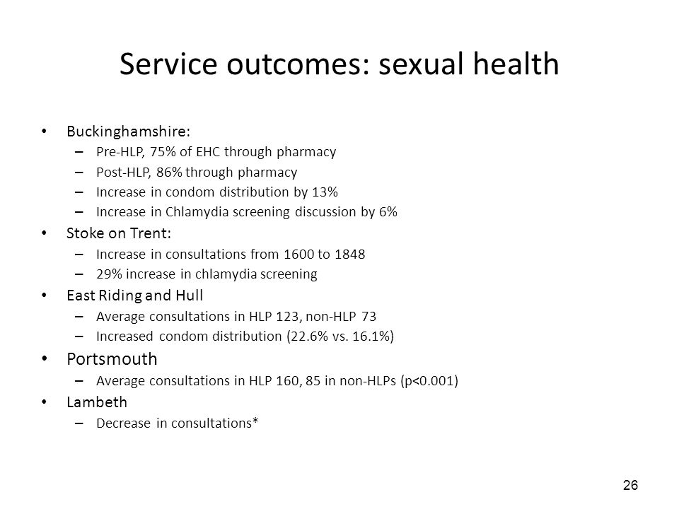 Service outcomes: sexual health Buckinghamshire: – Pre-HLP, 75% of EHC through pharmacy – Post-HLP, 86% through pharmacy – Increase in condom distribution by 13% – Increase in Chlamydia screening discussion by 6% Stoke on Trent: – Increase in consultations from 1600 to 1848 – 29% increase in chlamydia screening East Riding and Hull – Average consultations in HLP 123, non-HLP 73 – Increased condom distribution (22.6% vs.