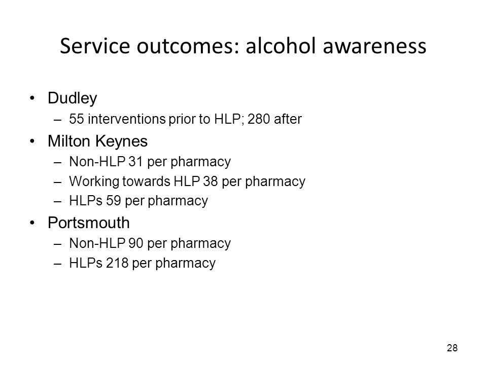 Service outcomes: alcohol awareness Dudley –55 interventions prior to HLP; 280 after Milton Keynes –Non-HLP 31 per pharmacy –Working towards HLP 38 per pharmacy –HLPs 59 per pharmacy Portsmouth –Non-HLP 90 per pharmacy –HLPs 218 per pharmacy 28
