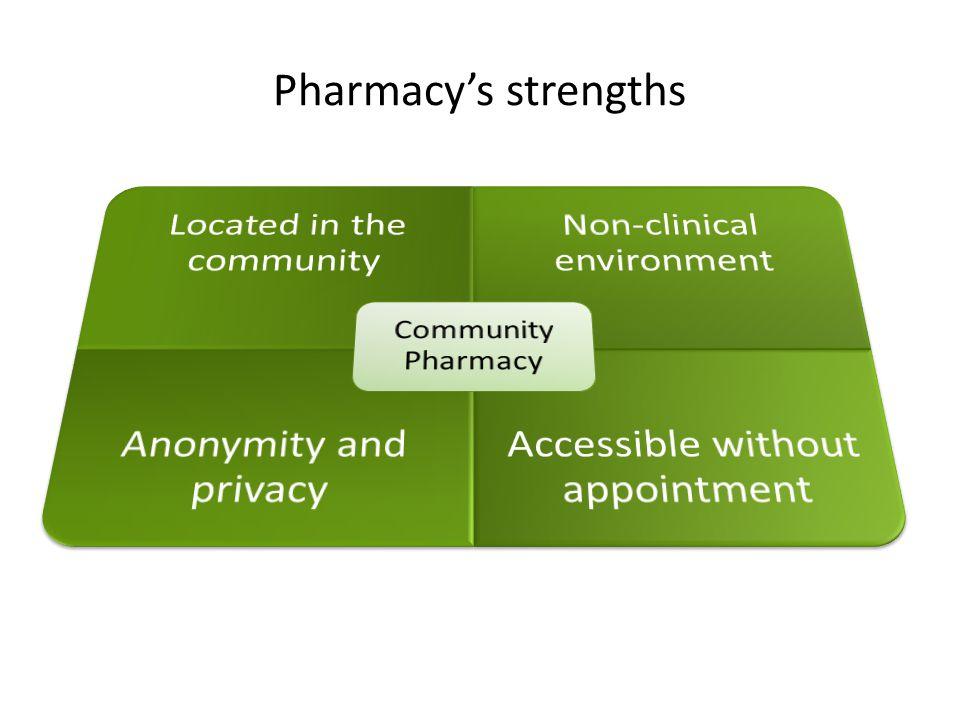 Pharmacy's strengths