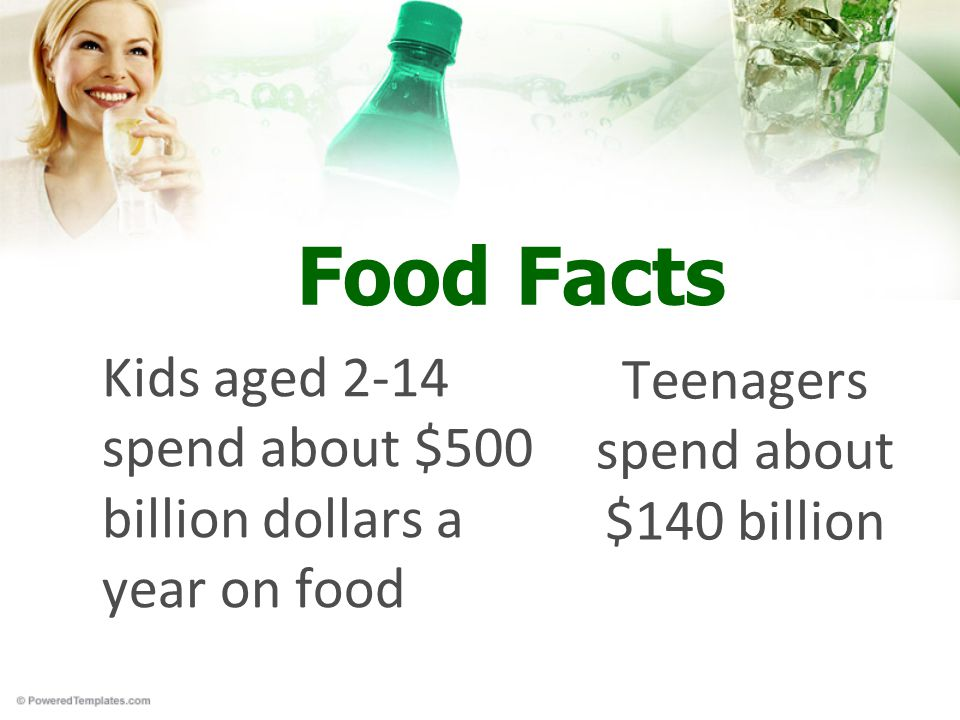PASS OUT ANNUAL ADVERTISING BUDGET FOR PRODUCTS/BRAND OF FOOD AND BEVERAGES IN THE US, 2001