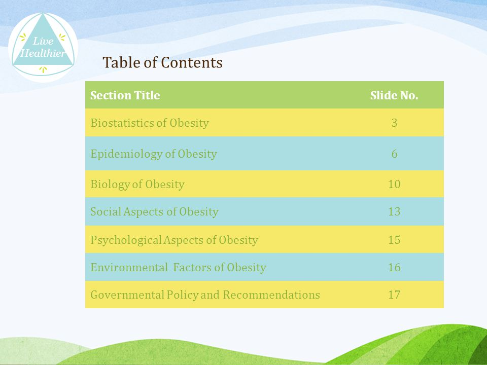 Table of Contents Section TitleSlide No.