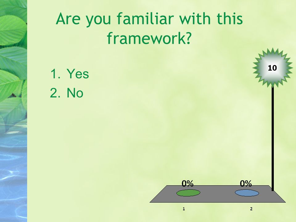 Are you familiar with this framework 1.Yes 2.No 10