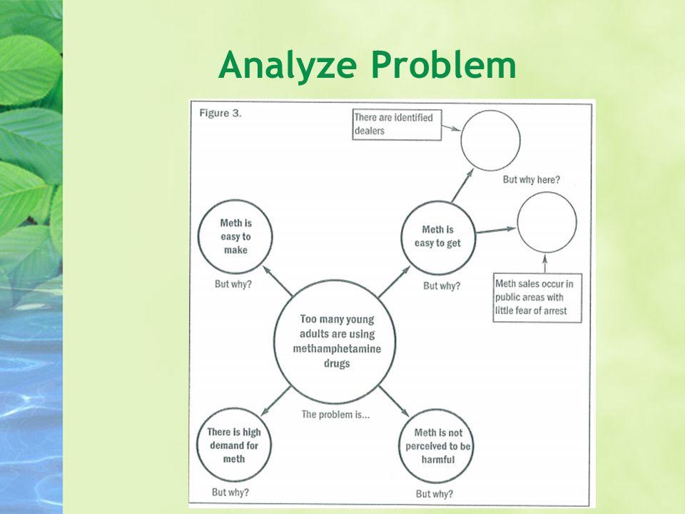 Analyze Problem