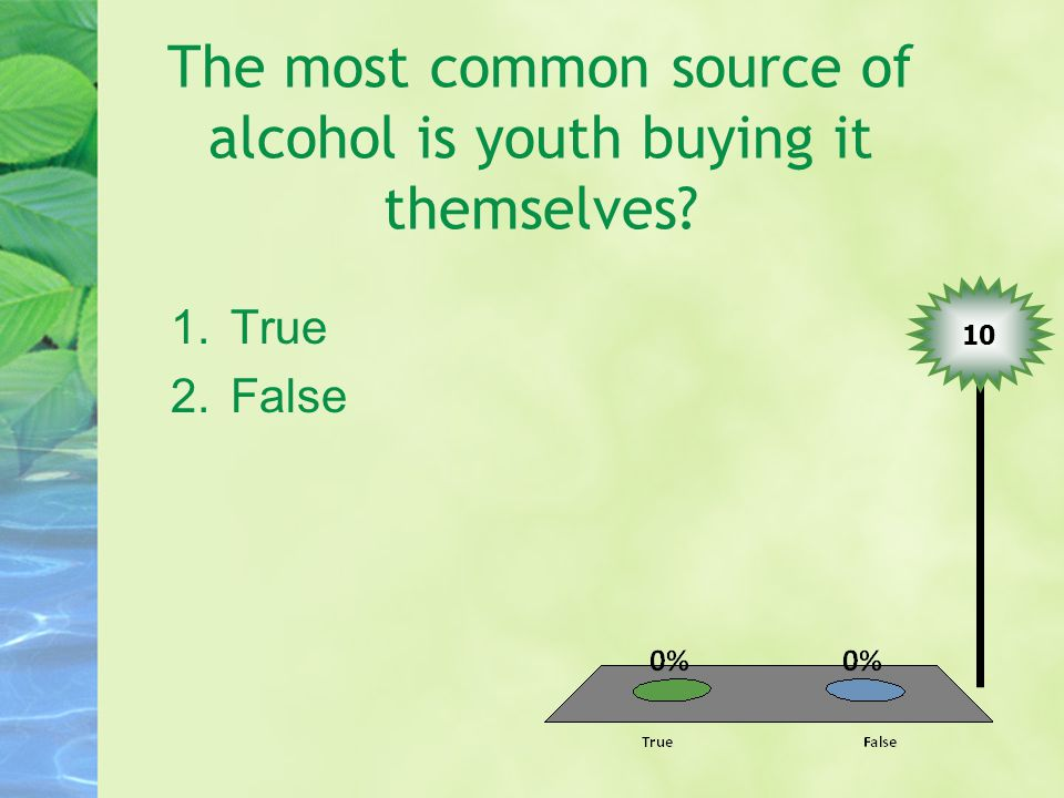 The most common source of alcohol is youth buying it themselves? 1.True 2.False 10