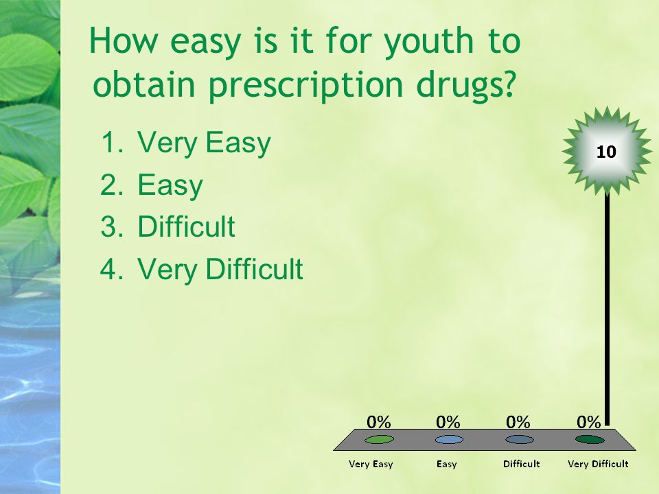 How easy is it for youth to obtain prescription drugs.