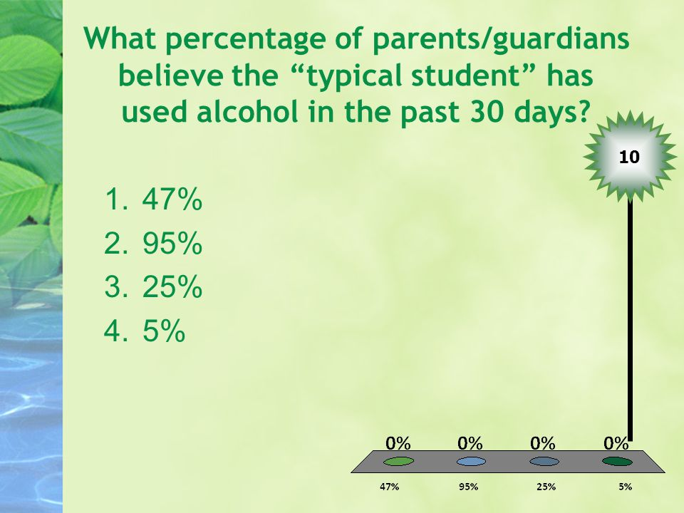 "What percentage of parents/guardians believe the ""typical student"" has used alcohol in the past 30 days? 1.47% 2.95% 3.25% 4.5% 10"