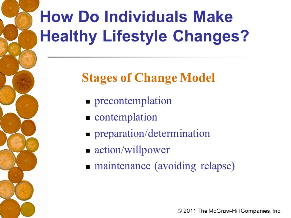 © 2011 The McGraw-Hill Companies, Inc. Stages of Change Model