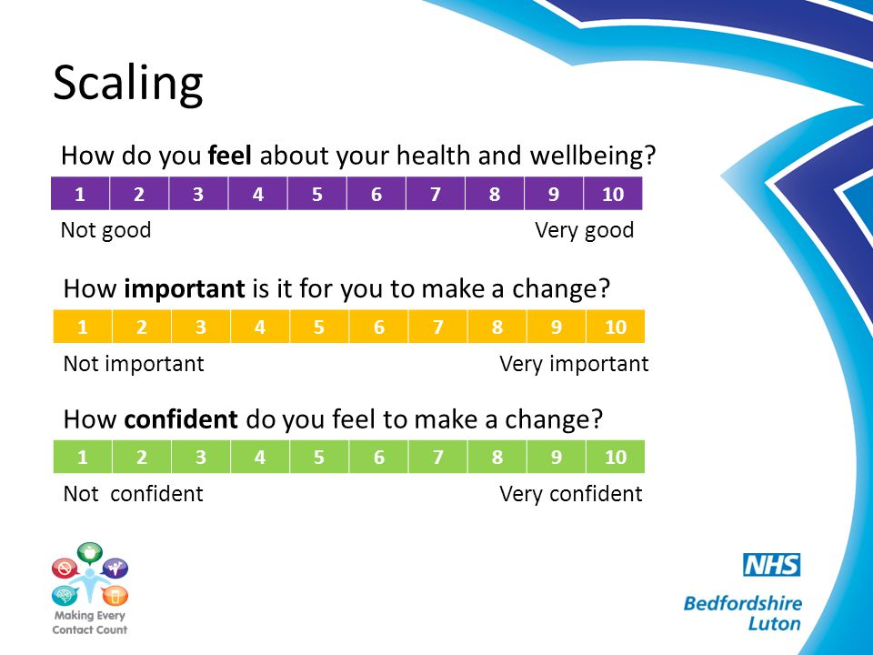 Scaling 12345678910 How do you feel about your health and wellbeing? Not good Very good 12345678910 How important is it for you to make a change? Not