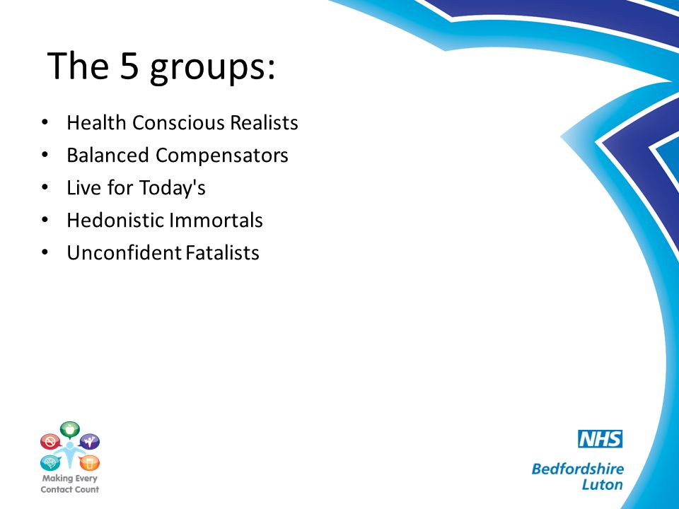 The 5 groups: Health Conscious Realists Balanced Compensators Live for Today's Hedonistic Immortals Unconfident Fatalists