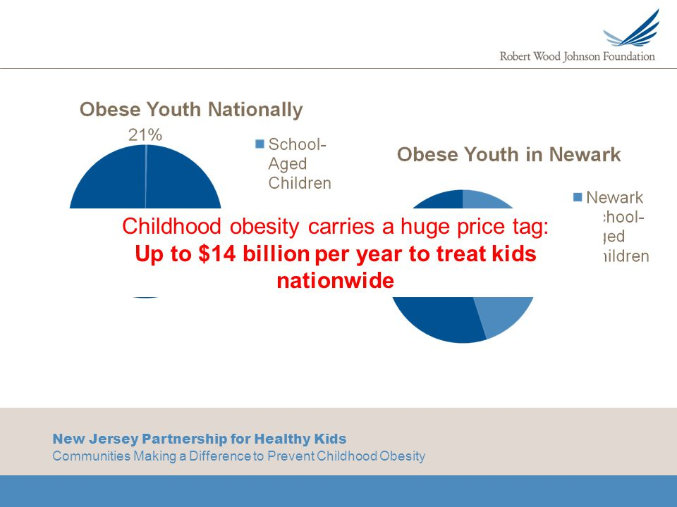 New Jersey Partnership for Healthy Kids Communities Making a Difference to Prevent Childhood Obesity Childhood obesity carries a huge price tag: Up to $14 billion per year to treat kids nationwide