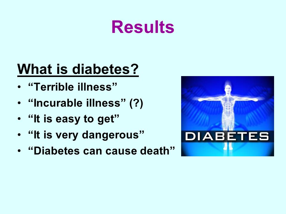 Results What is diabetes.