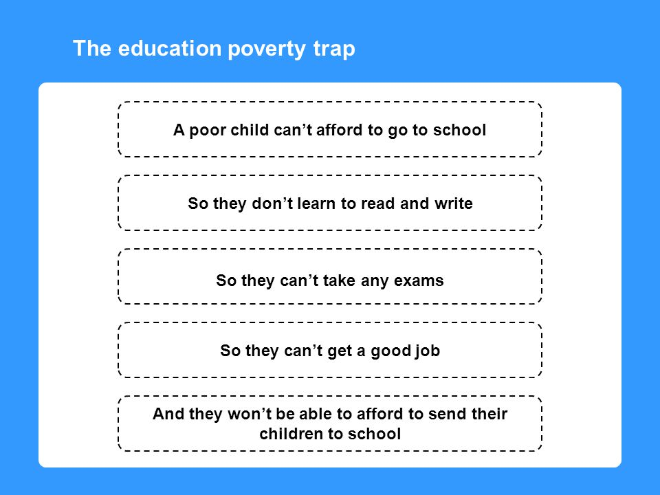 The education poverty trap A poor child can't afford to go to school So they don't learn to read and write So they can't take any exams So they can't get a good job And they won't be able to afford to send their children to school