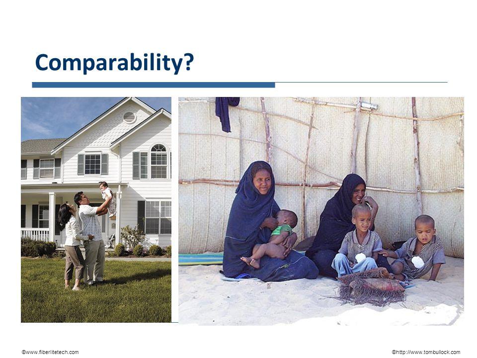 Comparability? ©www.fiberlitetech.com©http://www.tombullock.com