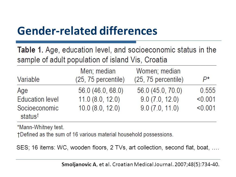 Gender-related differences Smoljanovic A, et al. Croatian Medical Journal.