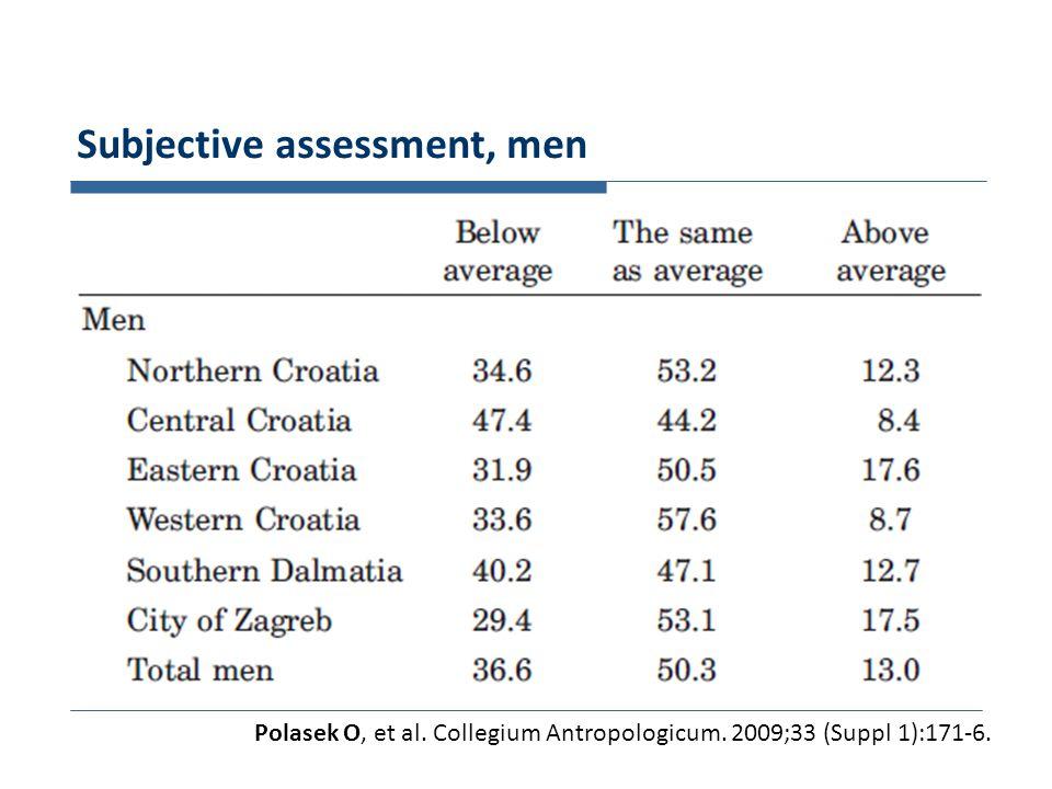 Subjective assessment, men Polasek O, et al. Collegium Antropologicum. 2009;33 (Suppl 1):171-6.