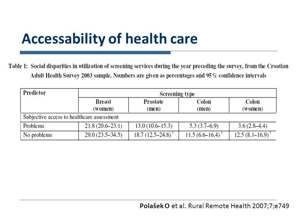 Accessability of health care Polašek O et al. Rural Remote Health 2007;7;e749
