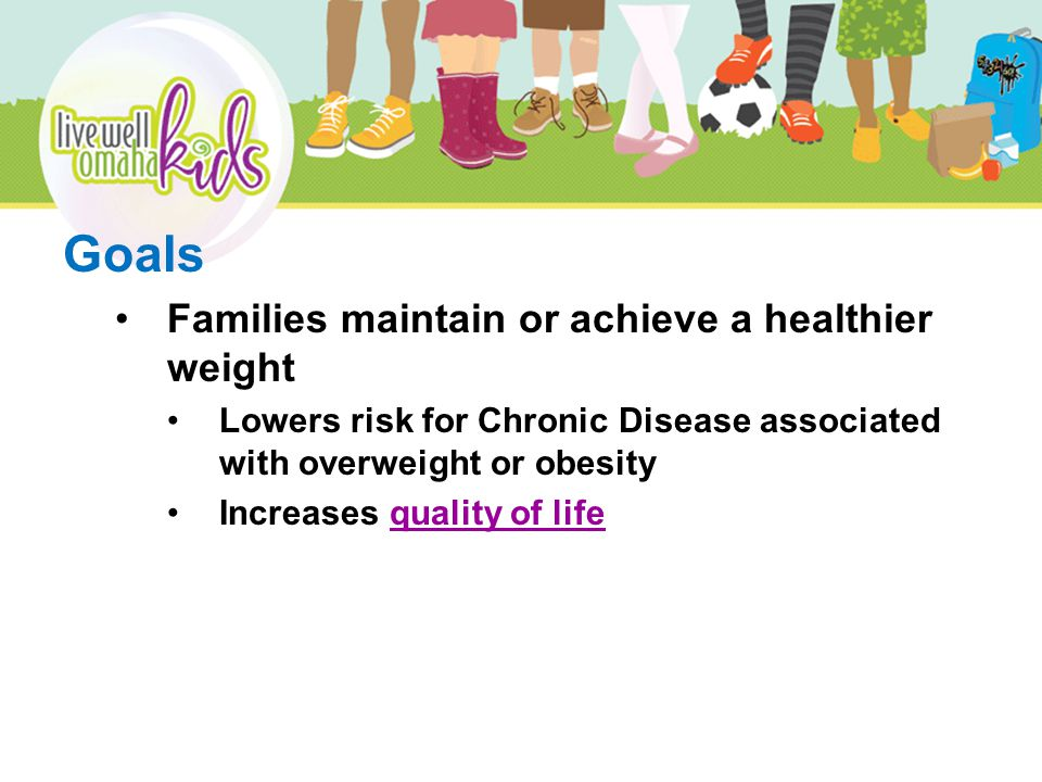 Goals Families maintain or achieve a healthier weight Lowers risk for Chronic Disease associated with overweight or obesity Increases quality of life