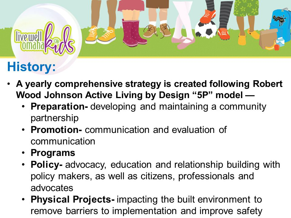 Youth Advisory Council Method of Delivery to Community: Local Health Fairs School Presentations Current Initiatives & Community Partners
