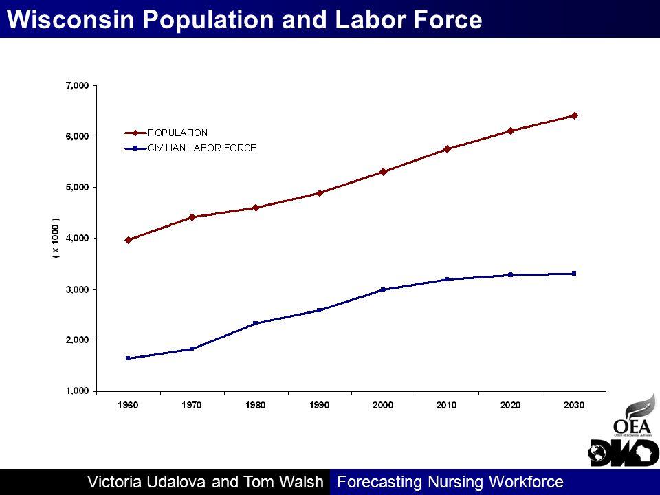 Victoria Udalova and Tom WalshForecasting Nursing Workforce Wisconsin Population and Labor Force