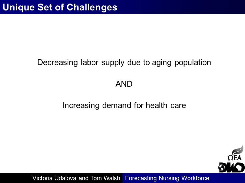 Victoria Udalova and Tom WalshForecasting Nursing Workforce Unique Set of Challenges Decreasing labor supply due to aging population AND Increasing de