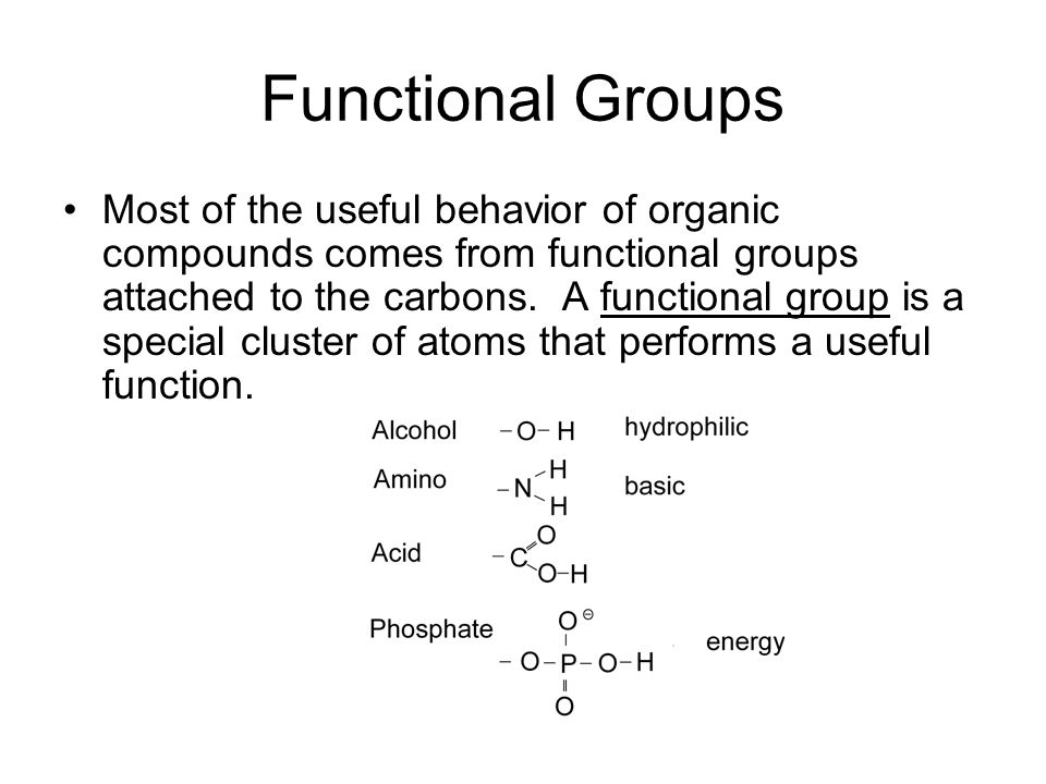 Functional Groups Most of the useful behavior of organic compounds comes from functional groups attached to the carbons.